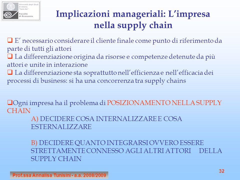 Implicazioni manageriali: L'impresa nella supply chain