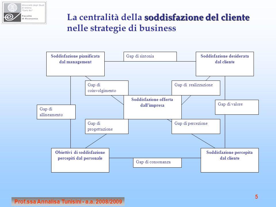 La centralità della soddisfazione del cliente nelle strategie di business