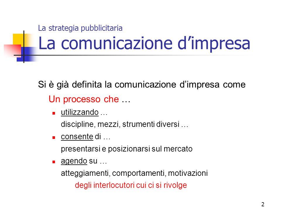 La strategia pubblicitaria La comunicazione d'impresa