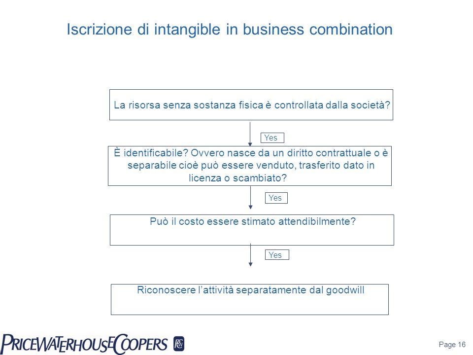 Iscrizione di intangible in business combination