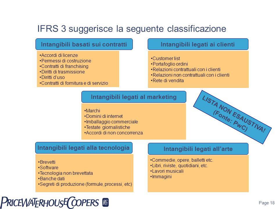IFRS 3 suggerisce la seguente classificazione