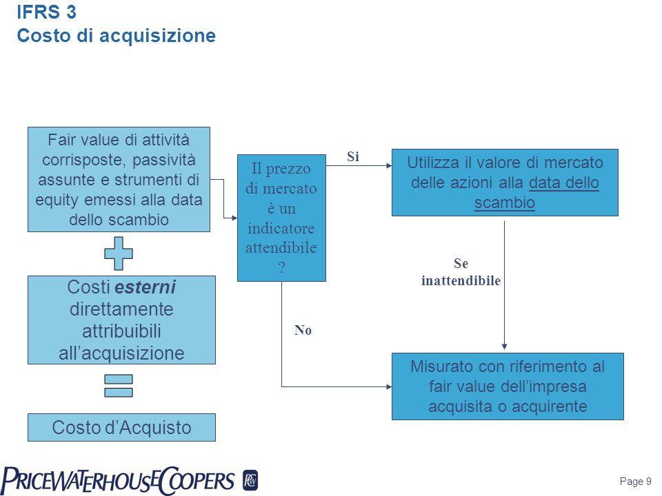 IFRS 3 Costo di acquisizione