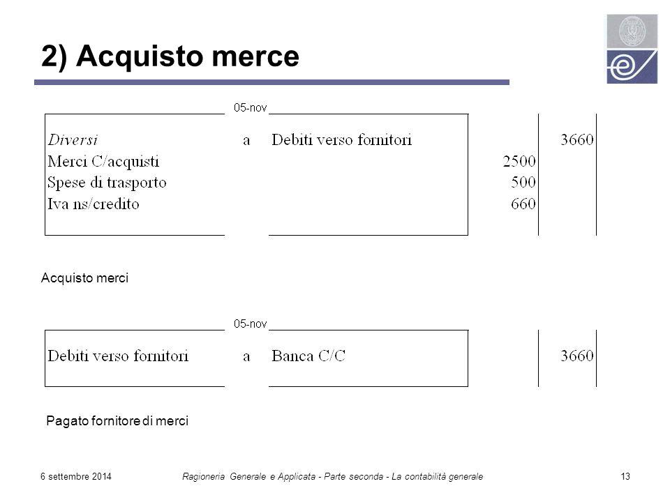 2) Acquisto merce Acquisto merci Pagato fornitore di merci