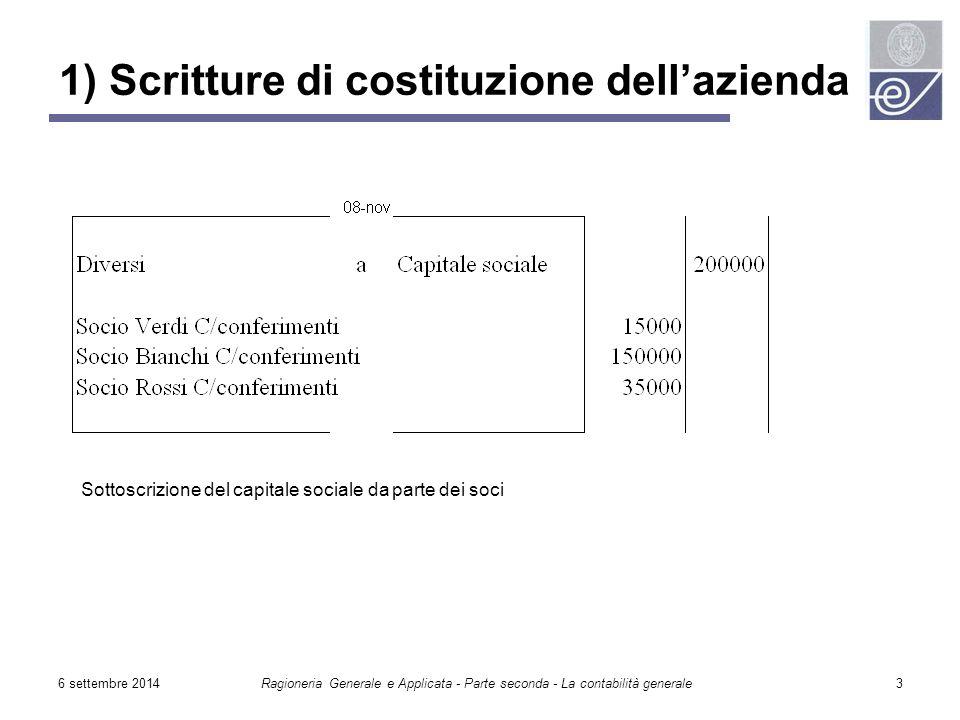 1) Scritture di costituzione dell'azienda