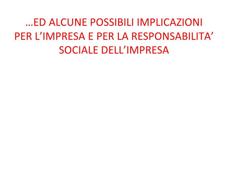 …ED ALCUNE POSSIBILI IMPLICAZIONI PER L'IMPRESA E PER LA RESPONSABILITA' SOCIALE DELL'IMPRESA