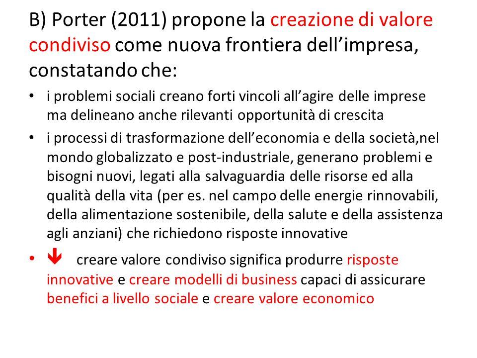 B) Porter (2011) propone la creazione di valore condiviso come nuova frontiera dell'impresa, constatando che: