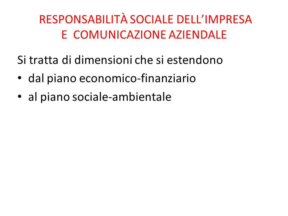RESPONSABILITÀ SOCIALE DELL'IMPRESA E COMUNICAZIONE AZIENDALE