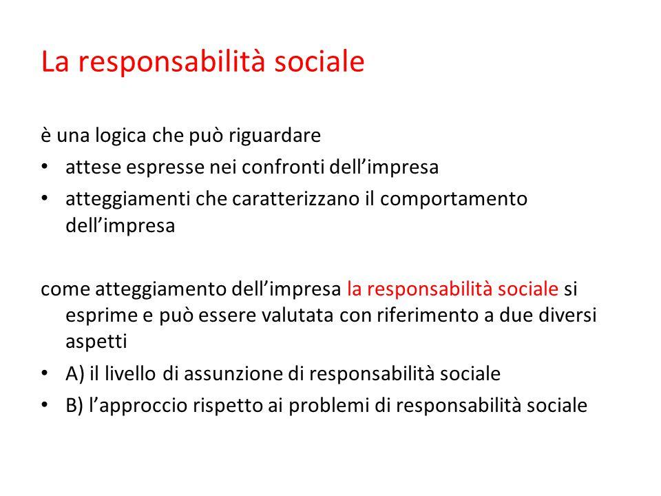 La responsabilità sociale