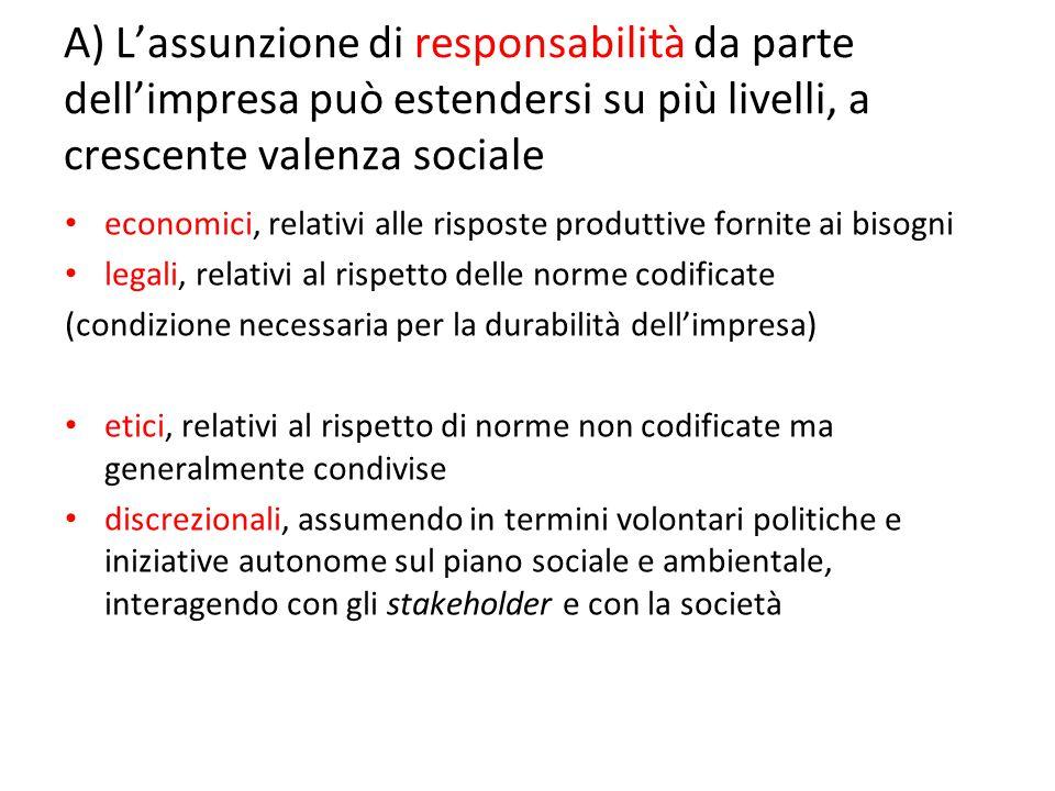 A) L'assunzione di responsabilità da parte dell'impresa può estendersi su più livelli, a crescente valenza sociale