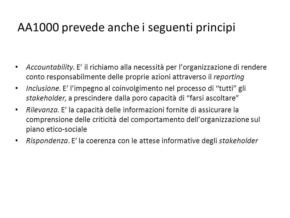 AA1000 prevede anche i seguenti principi