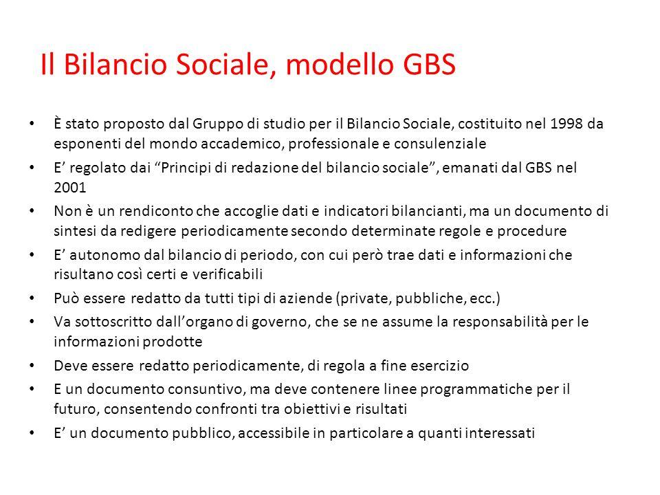 Il Bilancio Sociale, modello GBS