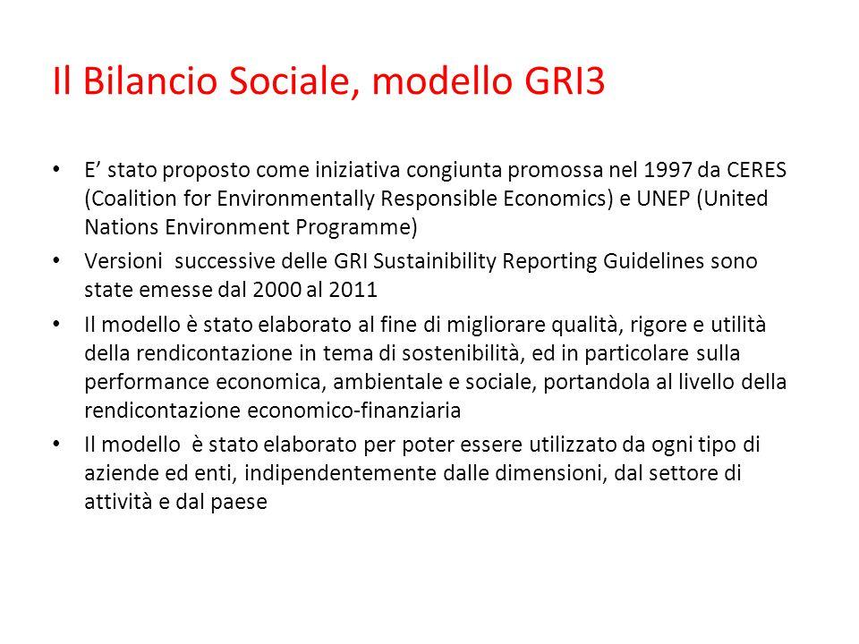 Il Bilancio Sociale, modello GRI3