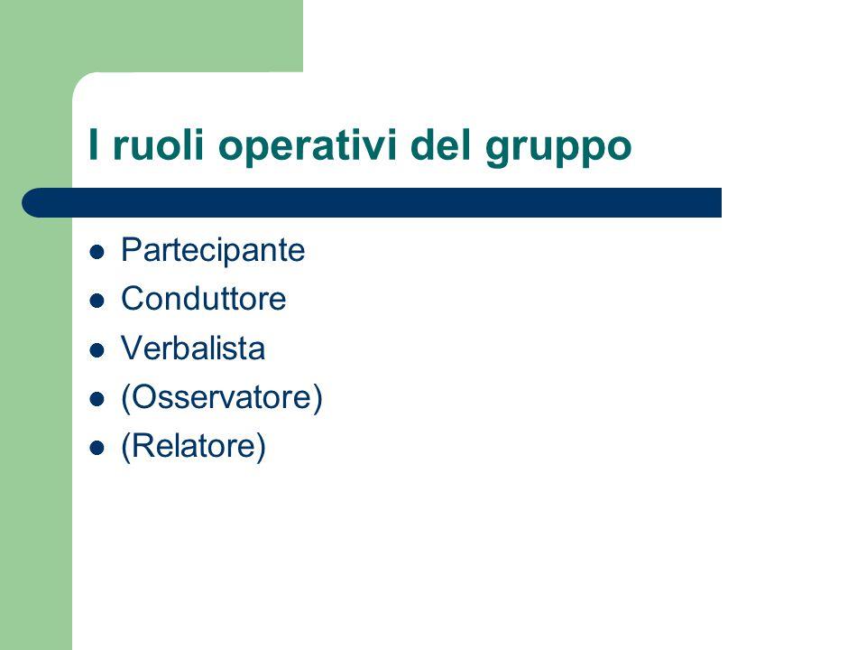 I ruoli operativi del gruppo