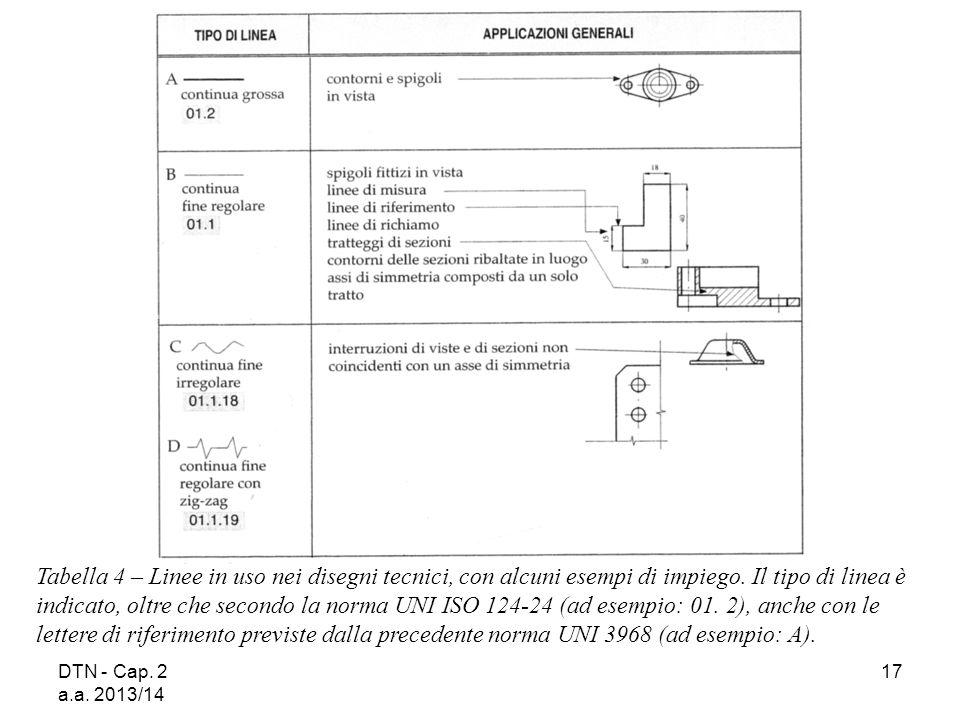 Tabella 4 – Linee in uso nei disegni tecnici, con alcuni esempi di impiego. Il tipo di linea è indicato, oltre che secondo la norma UNI ISO 124-24 (ad esempio: 01. 2), anche con le lettere di riferimento previste dalla precedente norma UNI 3968 (ad esempio: A).