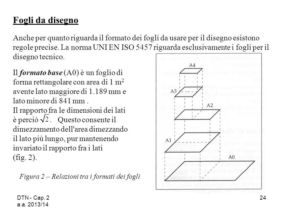 Cap 2 norme per il disegno tecnico ppt video online - Fogli da disegno per bambini ...