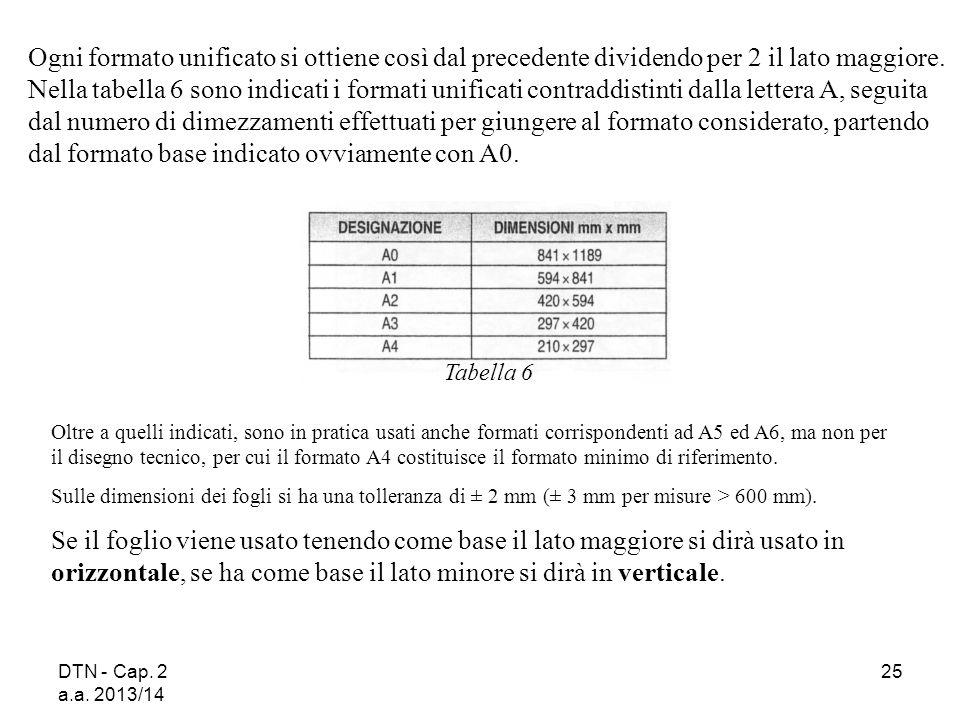 Ogni formato unificato si ottiene così dal precedente dividendo per 2 il lato maggiore.