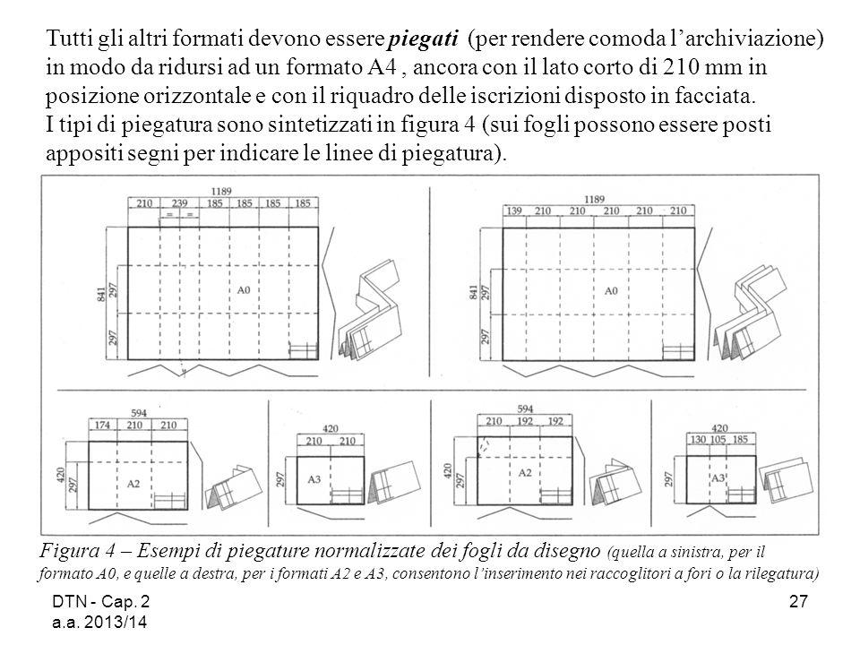 Tutti gli altri formati devono essere piegati (per rendere comoda l'archiviazione) in modo da ridursi ad un formato A4 , ancora con il lato corto di 210 mm in posizione orizzontale e con il riquadro delle iscrizioni disposto in facciata.