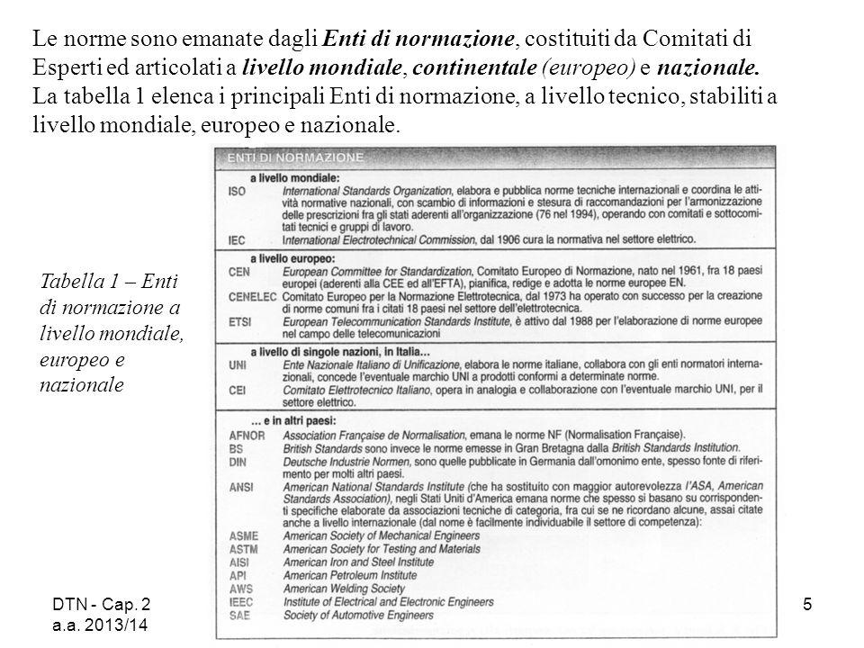 Le norme sono emanate dagli Enti di normazione, costituiti da Comitati di Esperti ed articolati a livello mondiale, continentale (europeo) e nazionale.