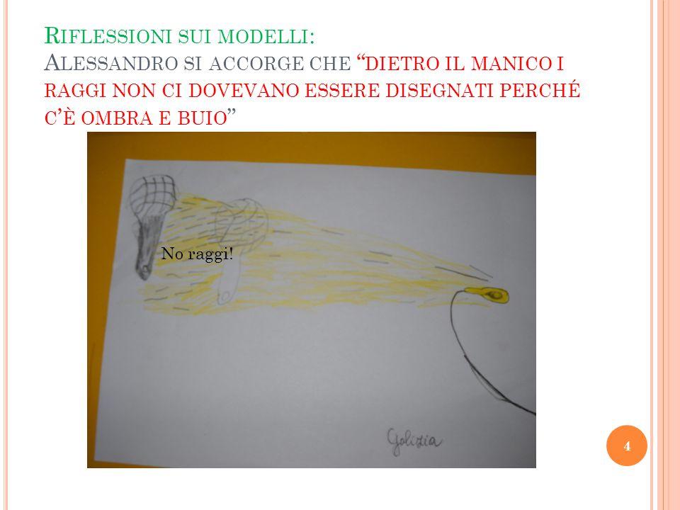 Riflessioni sui modelli: Alessandro si accorge che dietro il manico i raggi non ci dovevano essere disegnati perché c'è ombra e buio