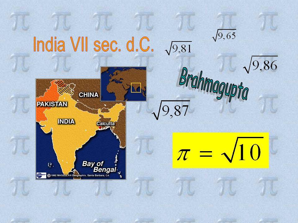 India VII sec. d.C. Brahmagupta