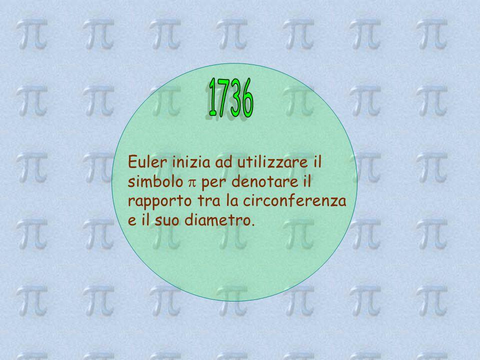 1736 Euler inizia ad utilizzare il simbolo p per denotare il rapporto tra la circonferenza e il suo diametro.