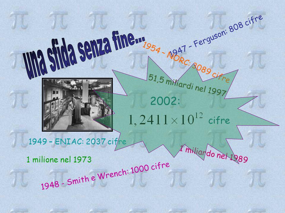 una sfida senza fine... 2002: cifre 1947 – Ferguson: 808 cifre