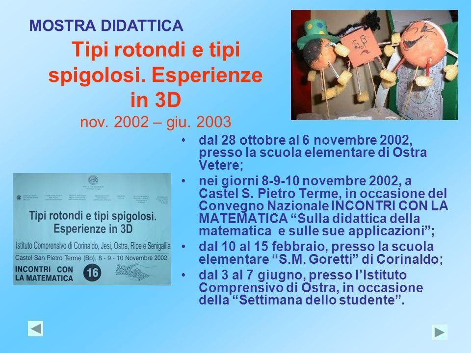 Tipi rotondi e tipi spigolosi. Esperienze in 3D nov. 2002 – giu. 2003