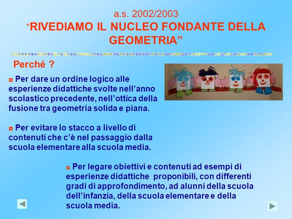 a.s. 2002/2003 RIVEDIAMO IL NUCLEO FONDANTE DELLA GEOMETRIA