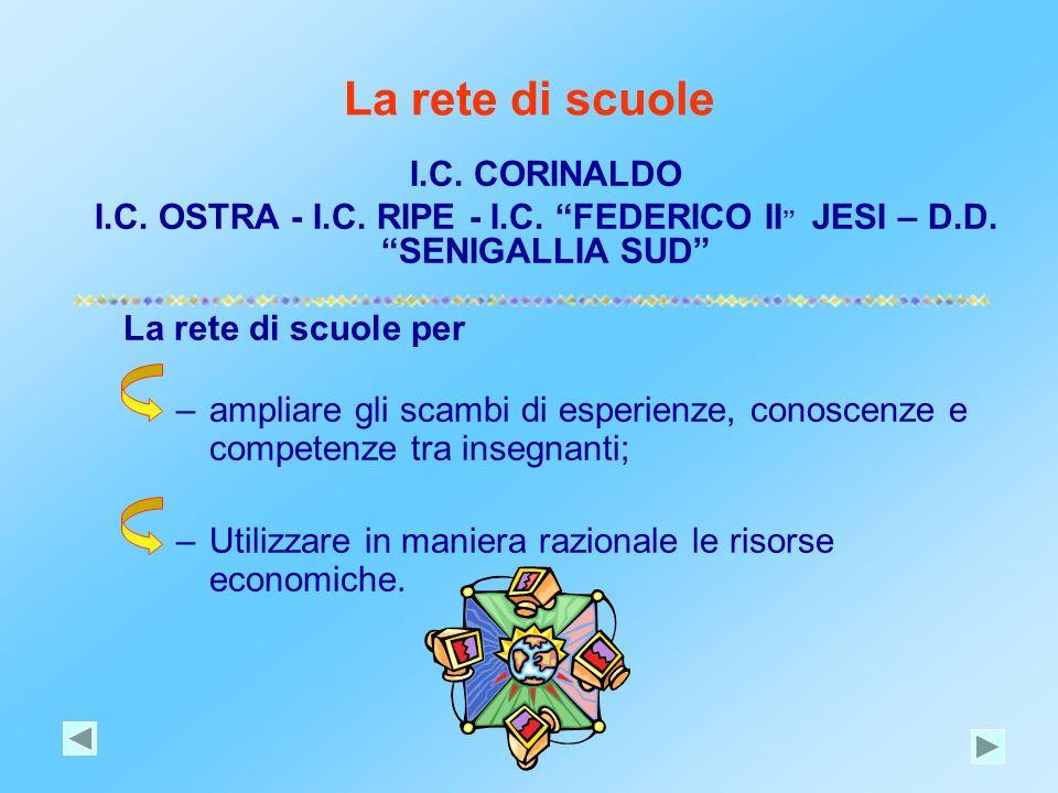 La rete di scuole I.C. CORINALDO
