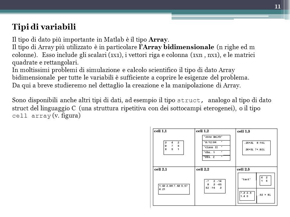 Tipi di variabili Il tipo di dato più importante in Matlab è il tipo Array.
