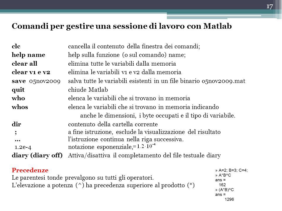 Comandi per gestire una sessione di lavoro con Matlab