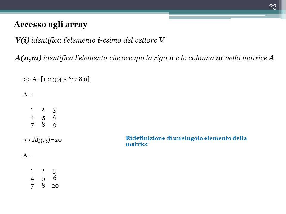 Accesso agli array V(i) identifica l'elemento i-esimo del vettore V