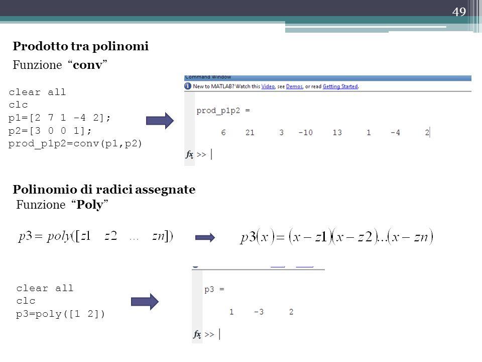 Polinomio di radici assegnate Funzione Poly