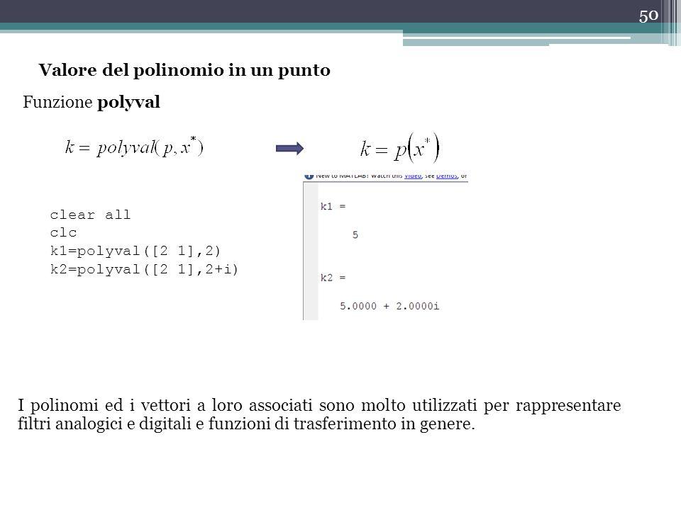 Valore del polinomio in un punto