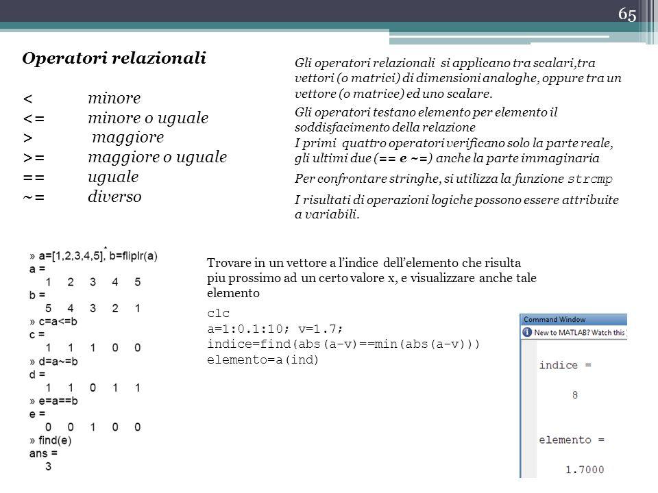 Operatori relazionali < minore <= minore o uguale > maggiore