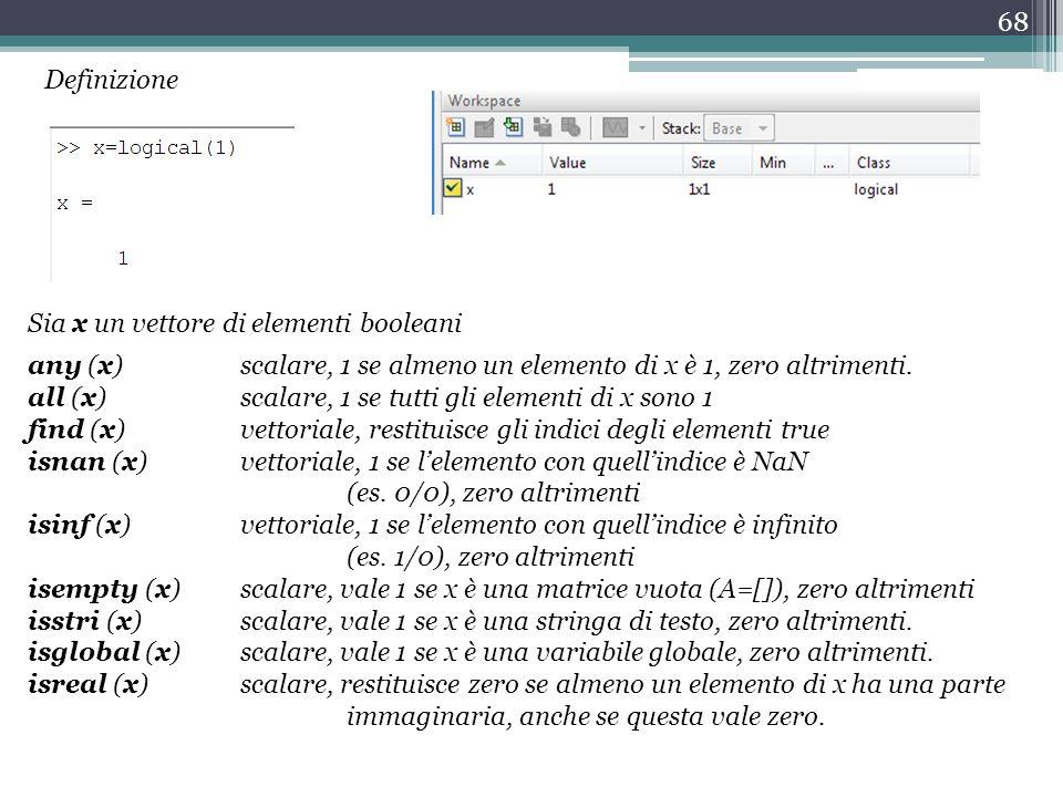 Definizione Sia x un vettore di elementi booleani. any (x) scalare, 1 se almeno un elemento di x è 1, zero altrimenti.