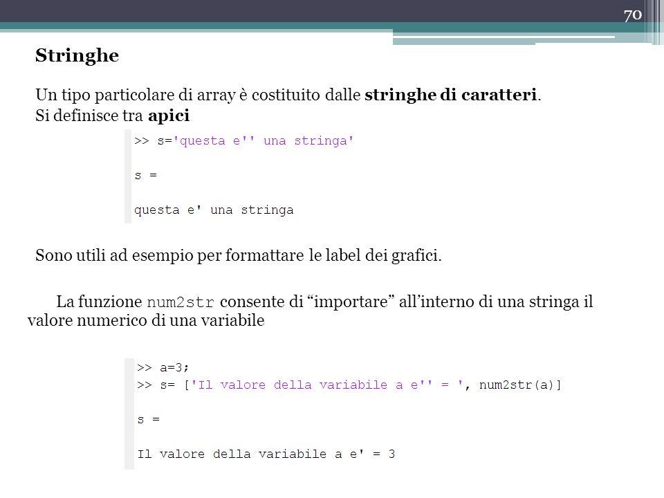 Stringhe Un tipo particolare di array è costituito dalle stringhe di caratteri. Si definisce tra apici.