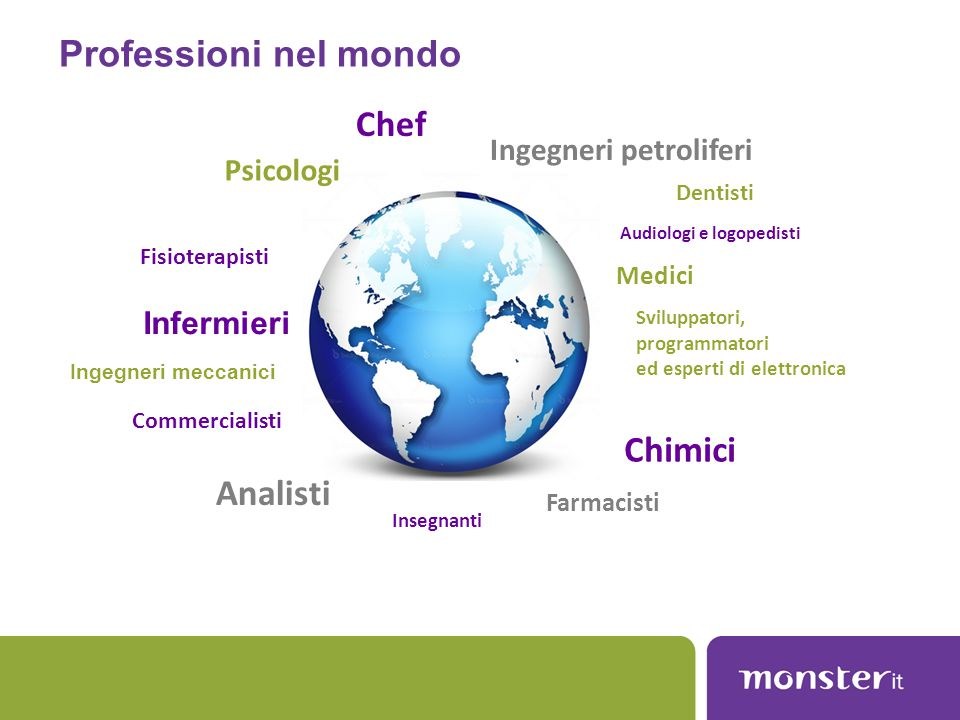 Professioni nel mondo Chef Chimici Analisti Ingegneri petroliferi