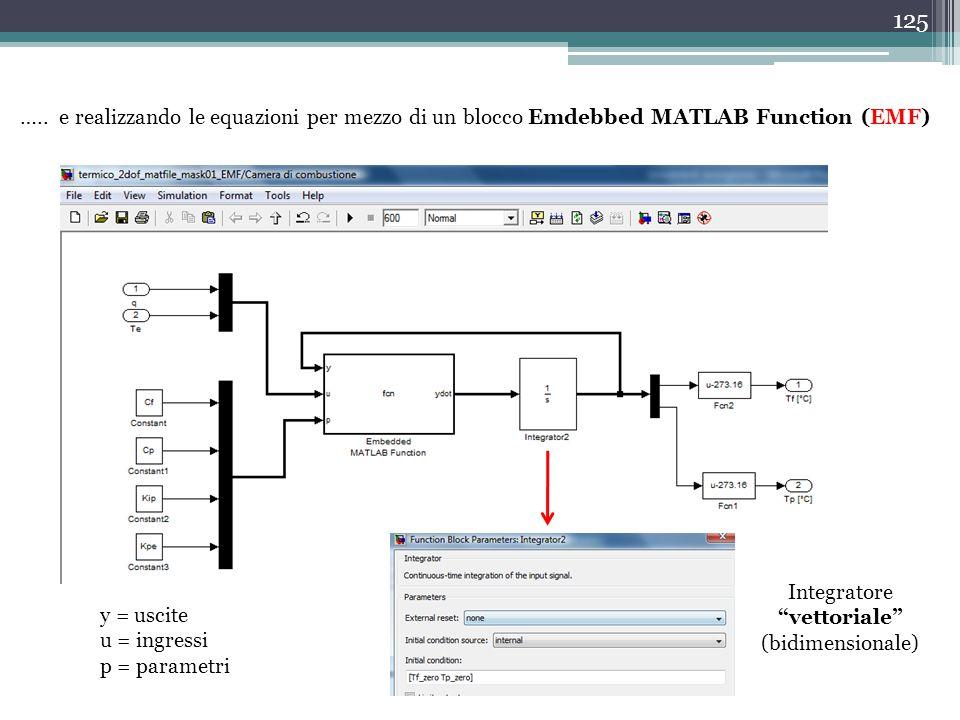 ….. e realizzando le equazioni per mezzo di un blocco Emdebbed MATLAB Function (EMF)