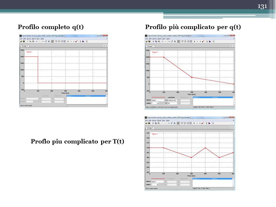 Profilo completo q(t) Profilo più complicato per q(t) Proflo piu complicato per T(t)