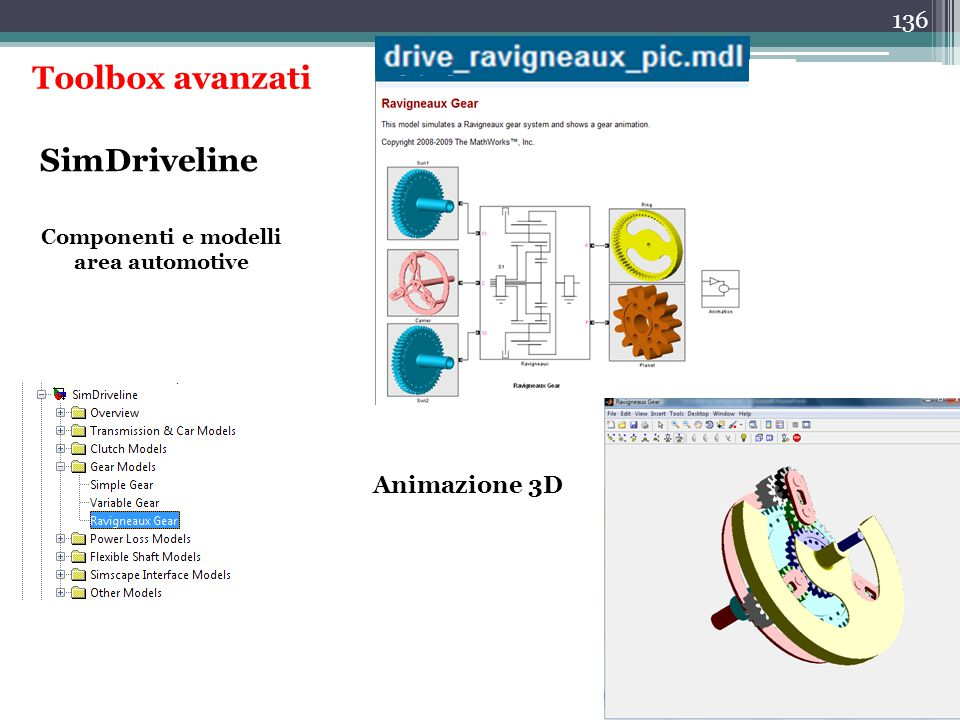 Toolbox avanzati SimDriveline Animazione 3D Componenti e modelli