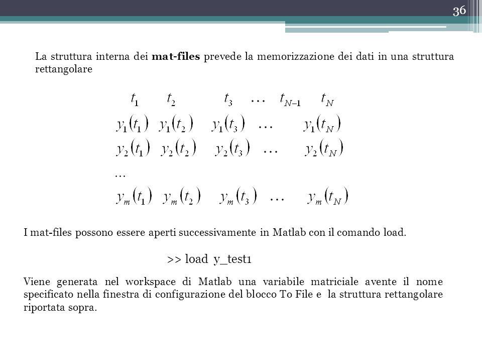 La struttura interna dei mat-files prevede la memorizzazione dei dati in una struttura rettangolare