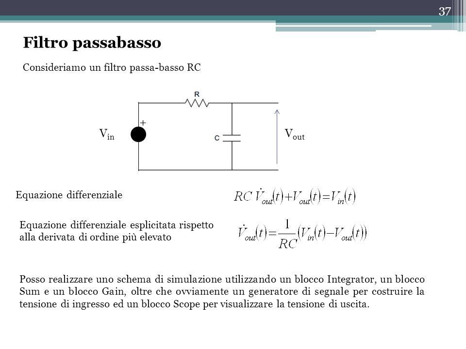 Filtro passabasso + Vin Vout Consideriamo un filtro passa-basso RC