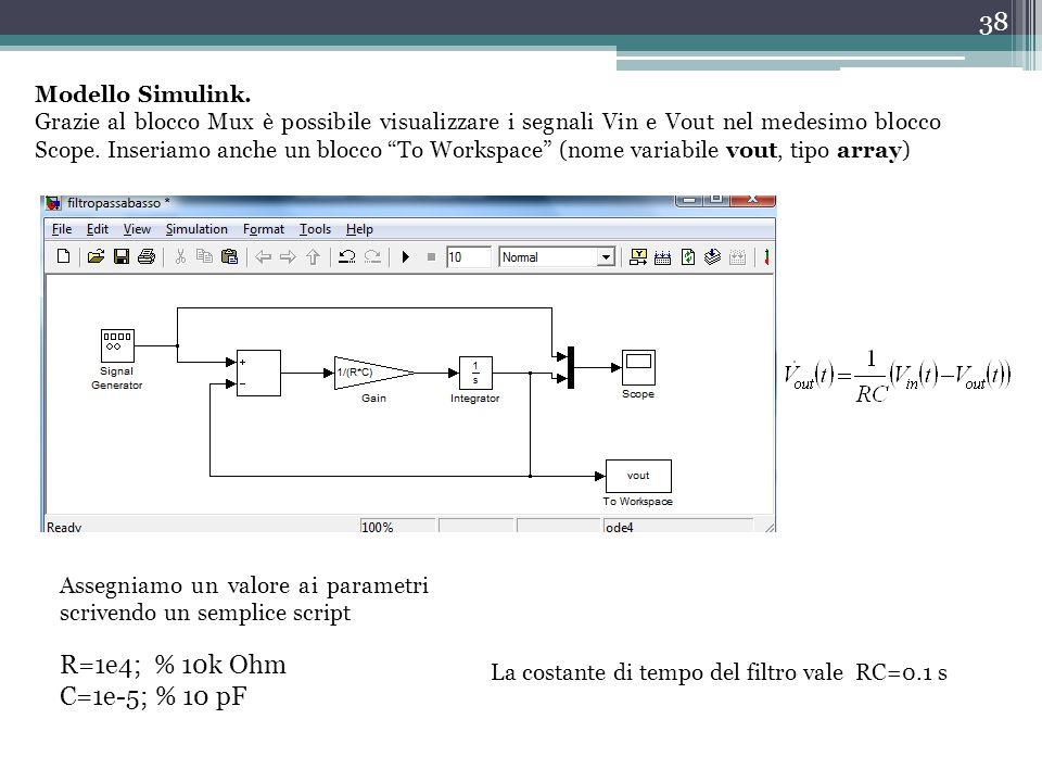 R=1e4; % 10k Ohm C=1e-5; % 10 pF Modello Simulink.