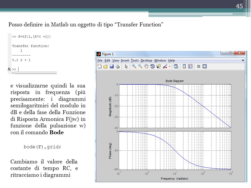 Posso definire in Matlab un oggetto di tipo Transfer Function