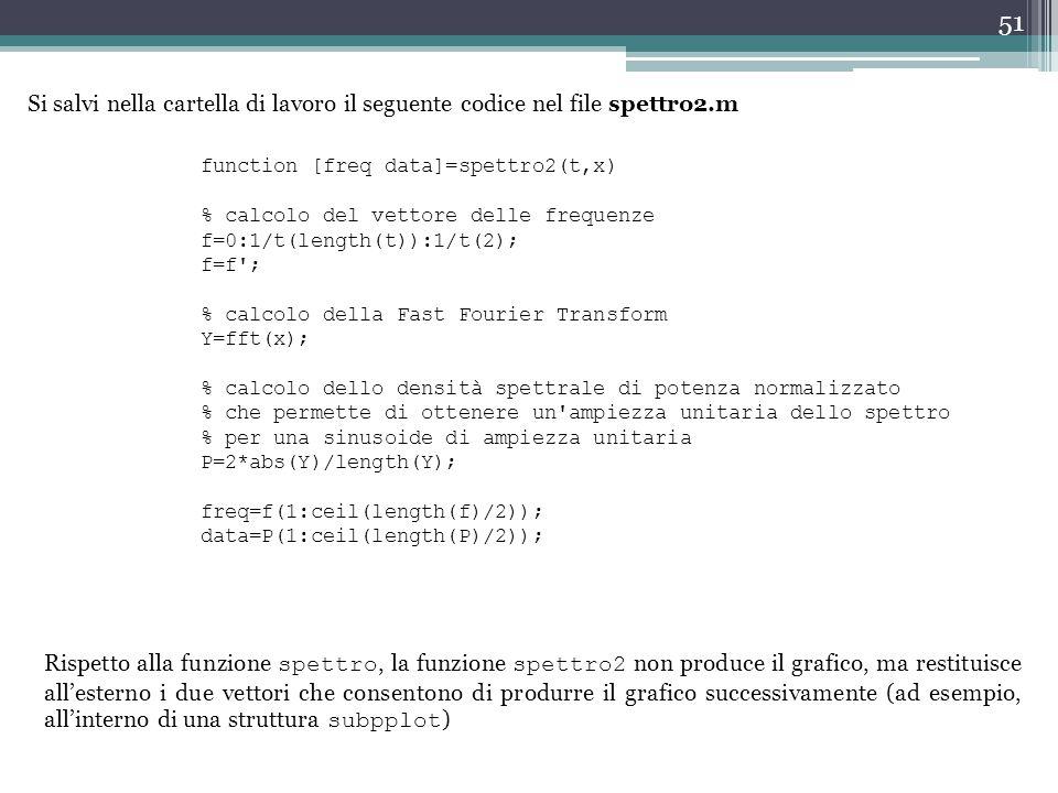 Si salvi nella cartella di lavoro il seguente codice nel file spettro2