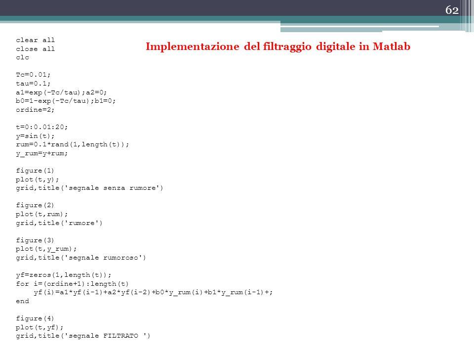 Implementazione del filtraggio digitale in Matlab