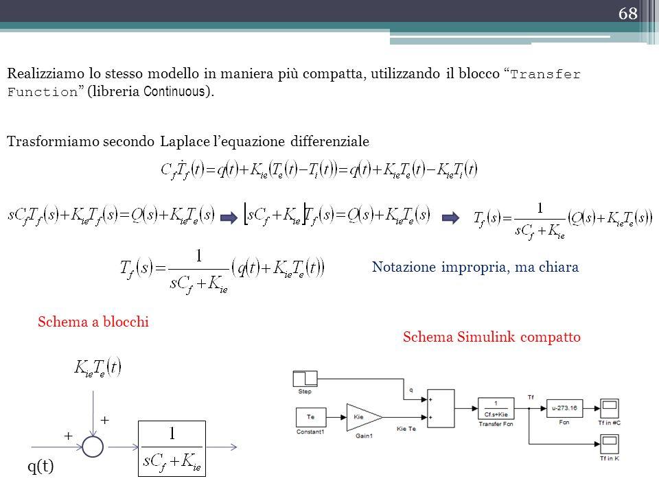 Realizziamo lo stesso modello in maniera più compatta, utilizzando il blocco Transfer Function (libreria Continuous).