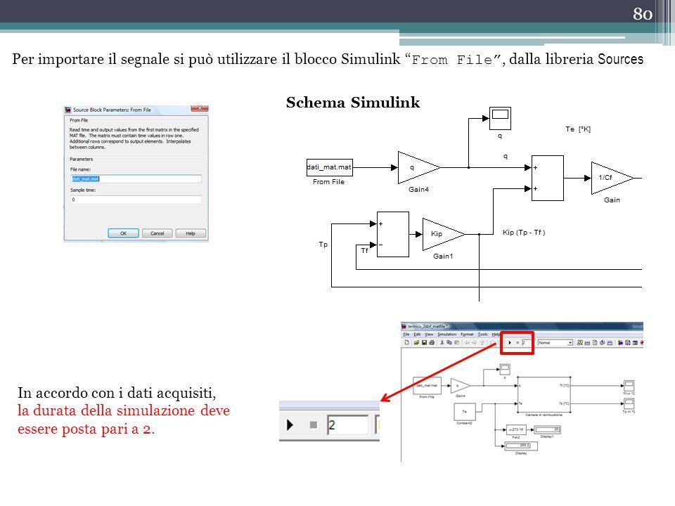 Per importare il segnale si può utilizzare il blocco Simulink From File , dalla libreria Sources