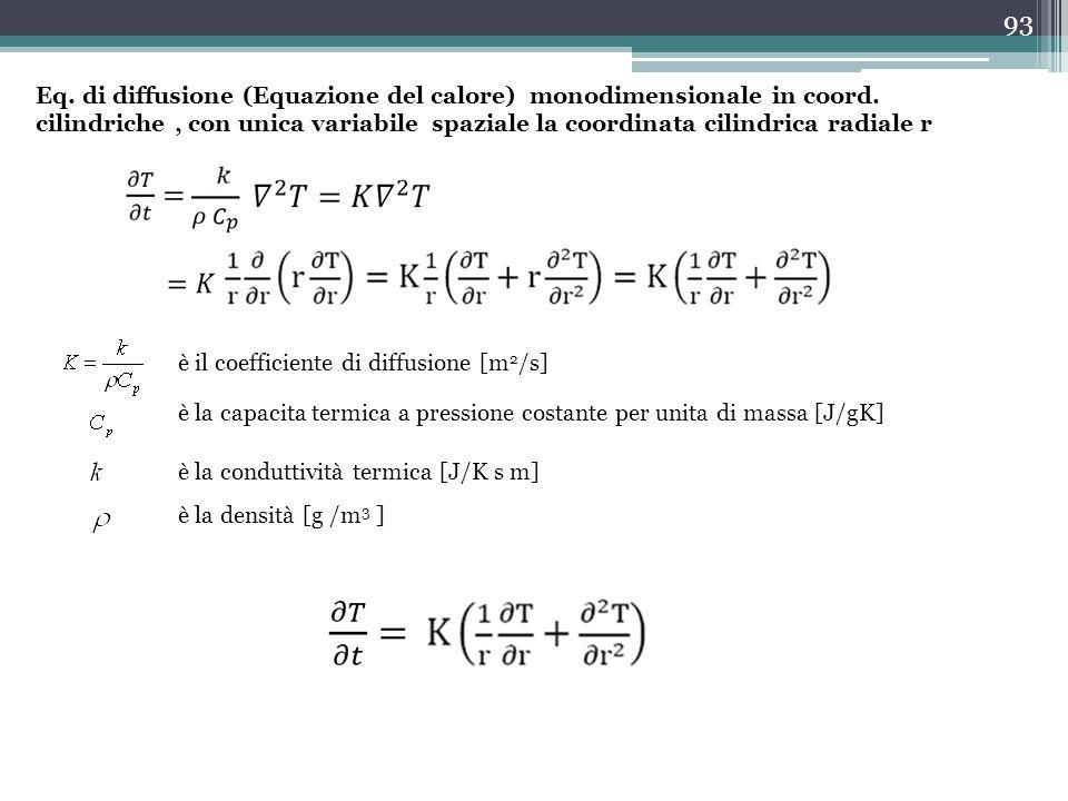 Eq. di diffusione (Equazione del calore) monodimensionale in coord